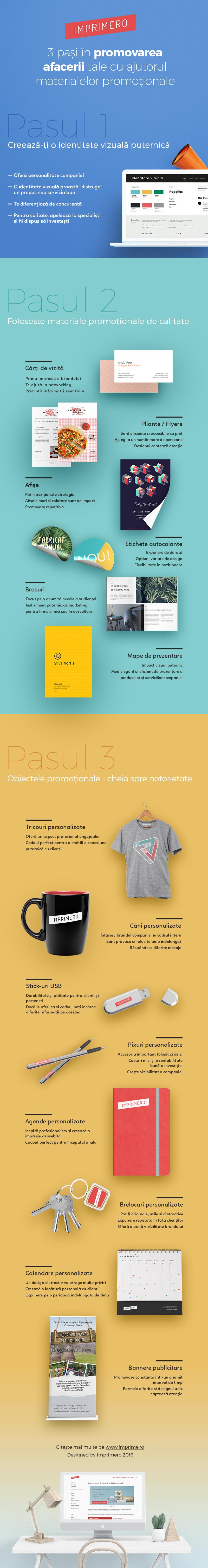 Promovare afacere cu materiale promotionale